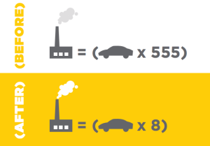 new power plant clean air infographic